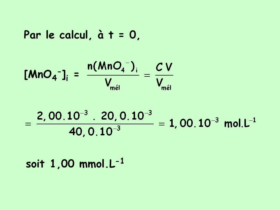 Par le calcul, à t = 0, [MnO4-]i = soit 1,00 mmol.L-1